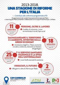 2013-2018. Una stagione di riforme per l'Italia - Ambiente